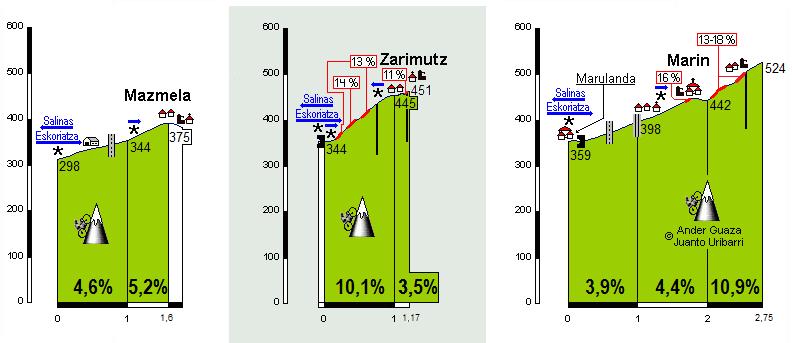 Zarimutz