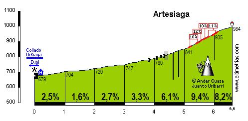 Artesiaga